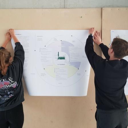 Ergebnispräsentation - Bauhaus-Studierende haben das Vogtland ins Visier genommen